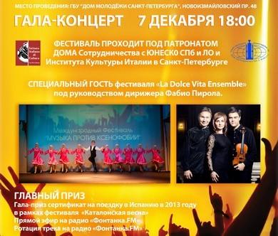 Сценарий концерта на фестиваль